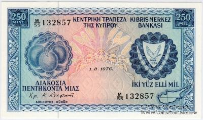 250 милс 1976 г.